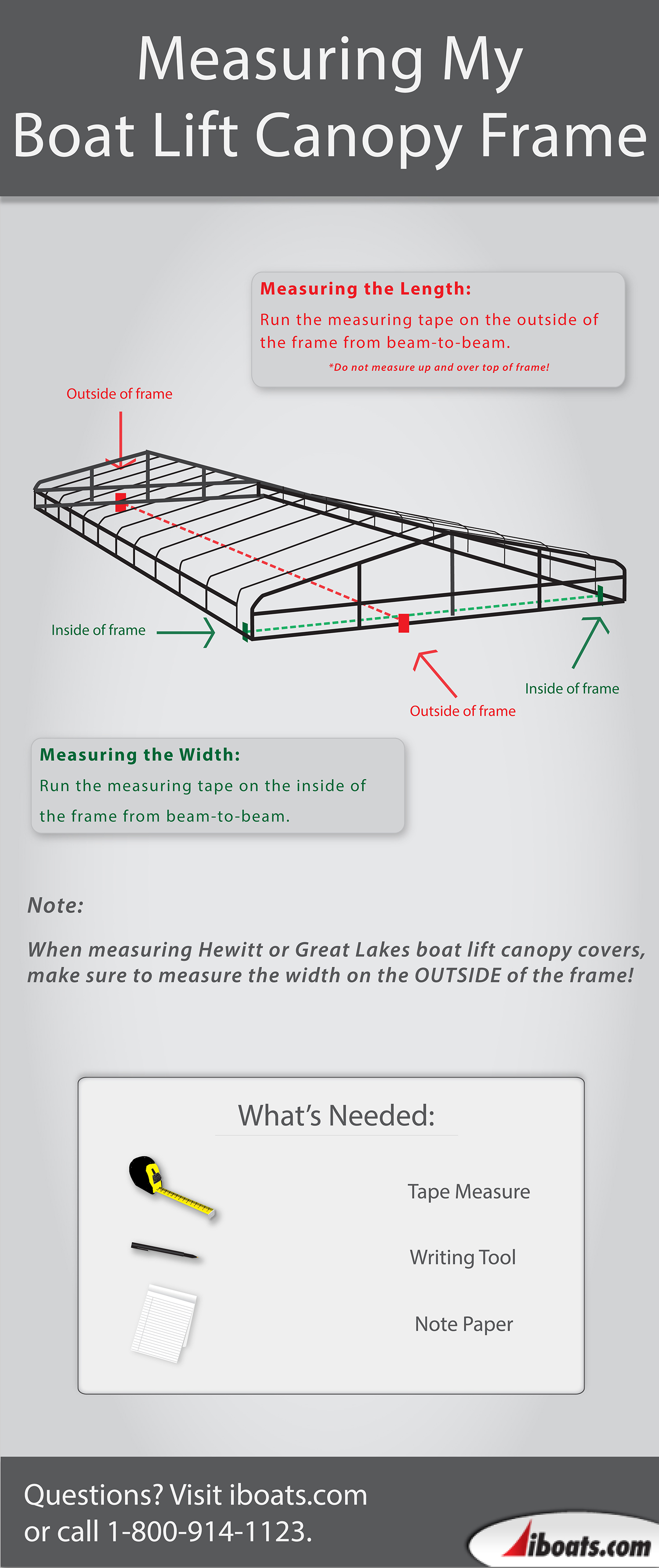 Infographic on how to measure a boat lift canopy frame